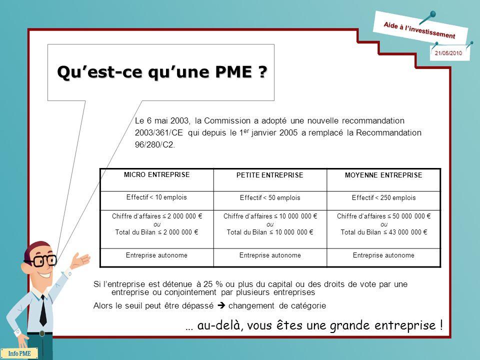 Quest-ce quune PME ? Aide à linvestissement 21/05/2010 Le 6 mai 2003, la Commission a adopté une nouvelle recommandation 2003/361/CE qui depuis le 1 e