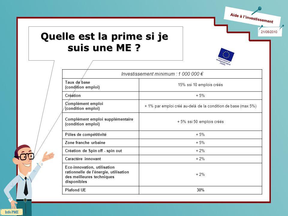 Aide à linvestissement 21/05/2010 Quelle est la prime si je suis une ME ? Investissement minimum : 1 000 000 Taux de base (condition emploi) 15% ssi 1