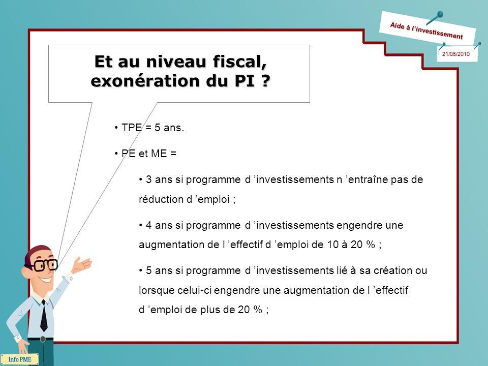 Aide à linvestissement 21/05/2010 Et au niveau fiscal, exonération du PI ? TPE = 5 ans. PE et ME = 3 ans si programme d investissements n entraîne pas