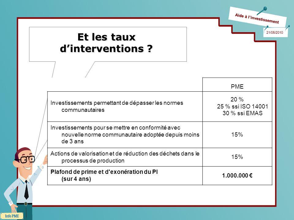 Aide à linvestissement 21/05/2010 Et les taux dinterventions ? PME Investissements permettant de dépasser les normes communautaires 20 % 25 % ssi ISO