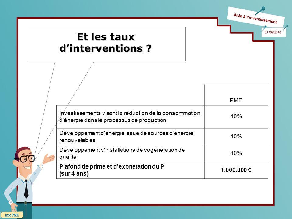 Aide à linvestissement 21/05/2010 Et les taux dinterventions ? PME Investissements visant la réduction de la consommation d'énergie dans le processus