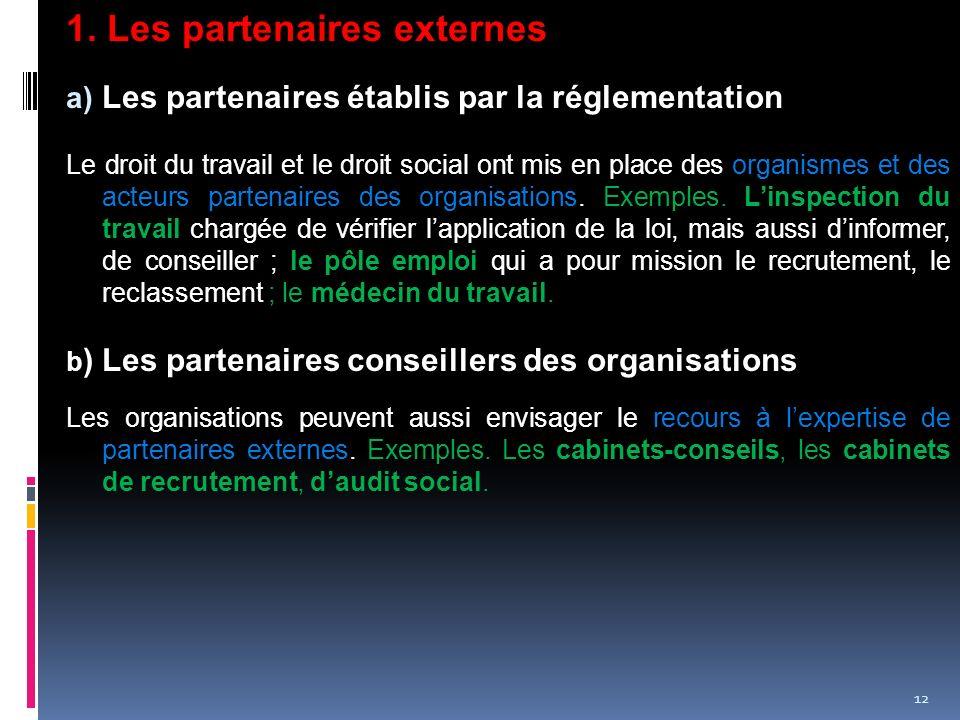 1. Les partenaires externes a) Les partenaires établis par la réglementation Le droit du travail et le droit social ont mis en place des organismes et