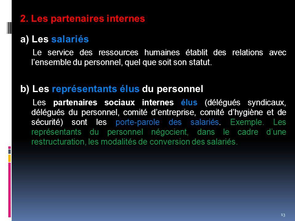 2. Les partenaires internes a) Les salariés Le service des ressources humaines établit des relations avec lensemble du personnel, quel que soit son st