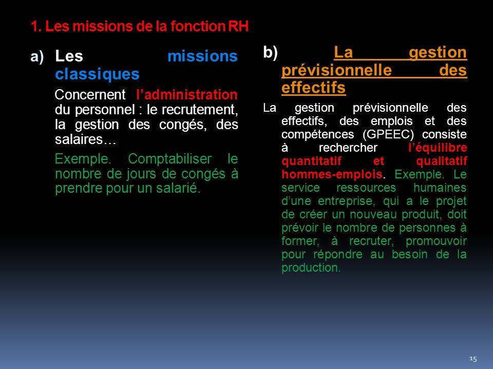 1. Les missions de la fonction RH a) Les missions classiques Concernent ladministration du personnel : le recrutement, la gestion des congés, des sala