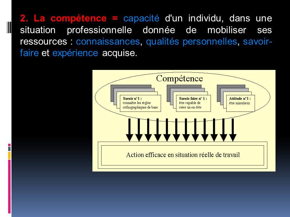 2. La compétence = capacité d'un individu, dans une situation professionnelle donnée de mobiliser ses ressources : connaissances, qualités personnelle