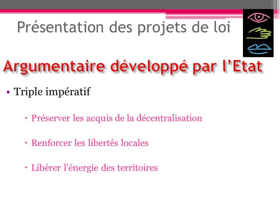 Présentation des projets de loi Triple impératif Préserver les acquis de la décentralisation Renforcer les libertés locales Libérer lénergie des terri