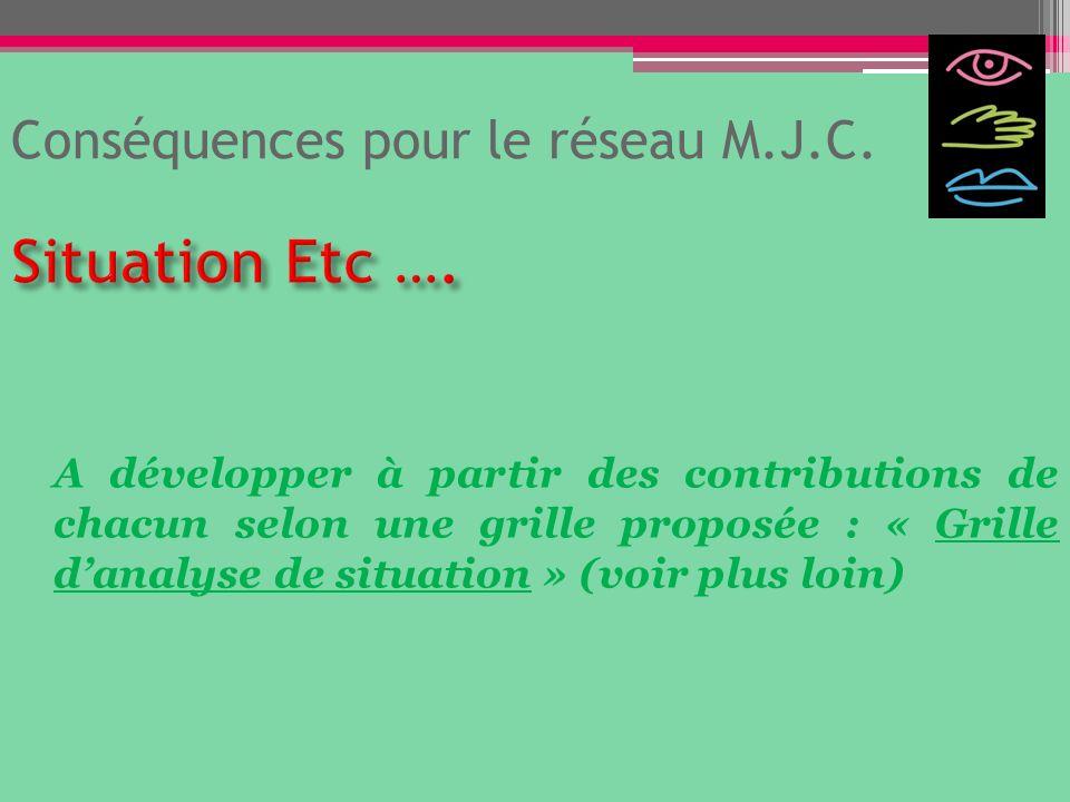 Conséquences pour le réseau M.J.C. A développer à partir des contributions de chacun selon une grille proposée : « Grille danalyse de situation » (voi