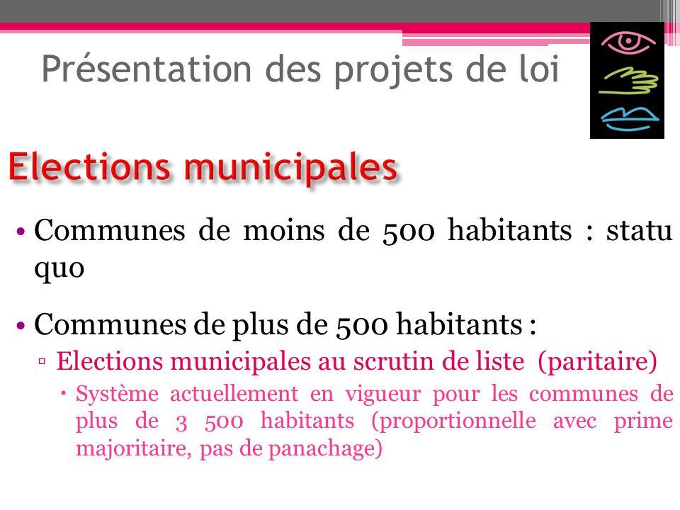 Présentation des projets de loi Communes de moins de 500 habitants : statu quo Communes de plus de 500 habitants : Elections municipales au scrutin de