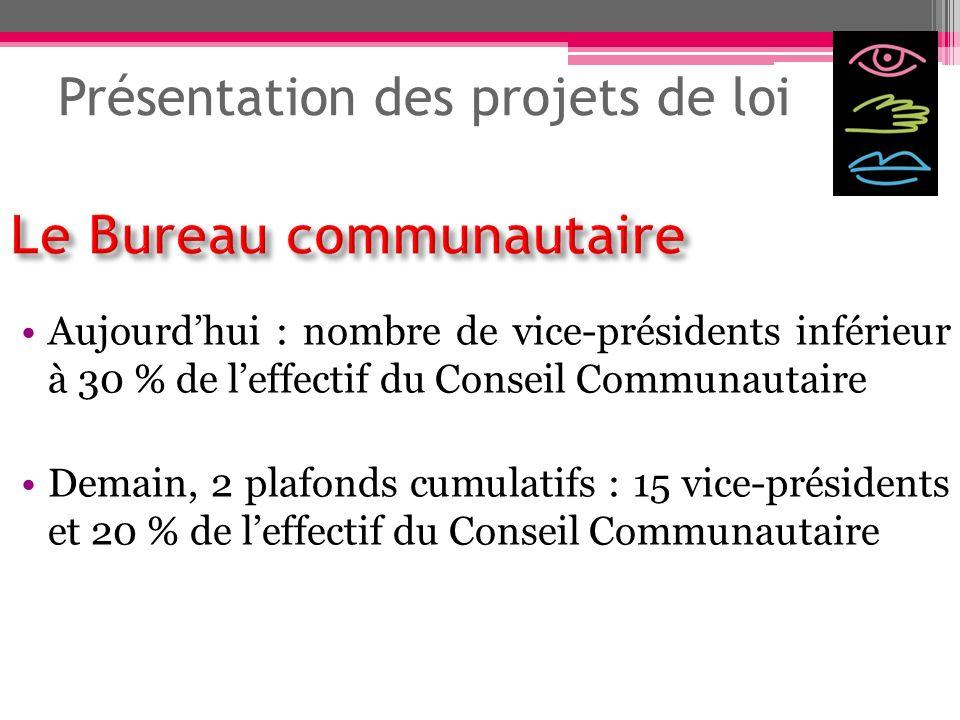 Présentation des projets de loi Aujourdhui : nombre de vice-présidents inférieur à 30 % de leffectif du Conseil Communautaire Demain, 2 plafonds cumul