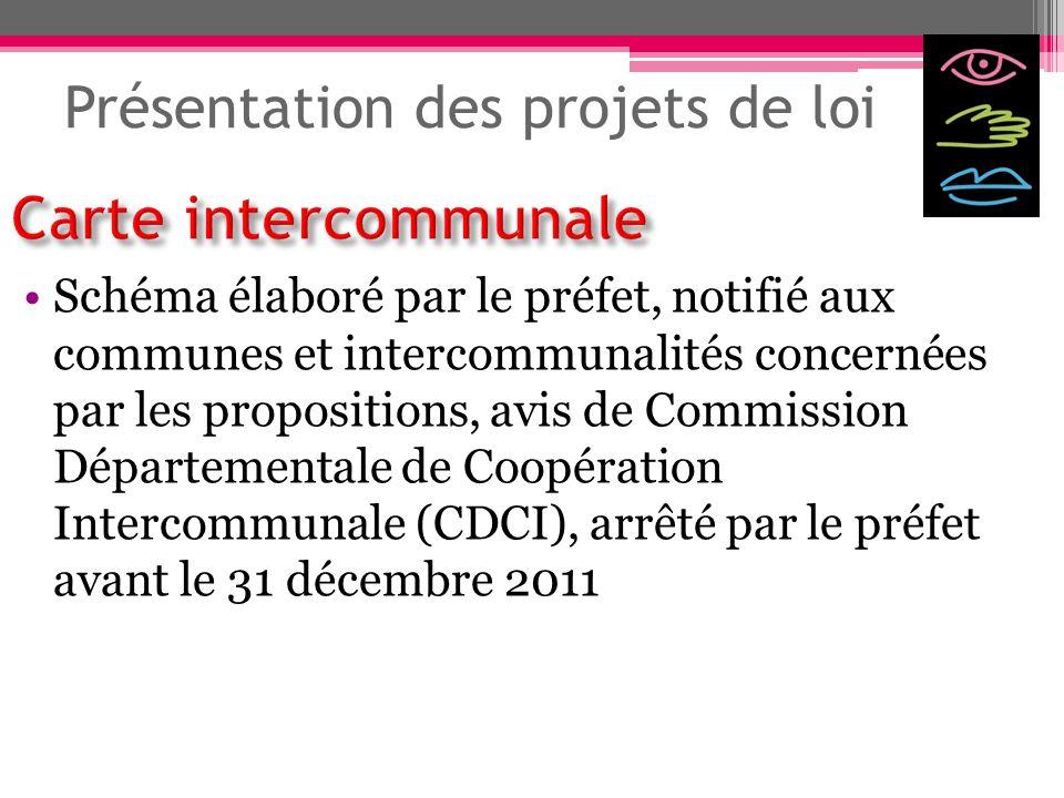 Présentation des projets de loi Schéma élaboré par le préfet, notifié aux communes et intercommunalités concernées par les propositions, avis de Commi