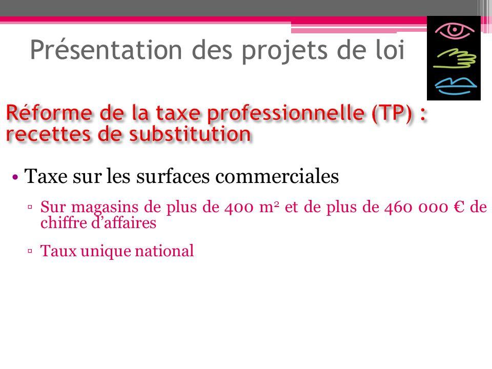 Présentation des projets de loi Taxe sur les surfaces commerciales Sur magasins de plus de 400 m 2 et de plus de 460 000 de chiffre daffaires Taux uni