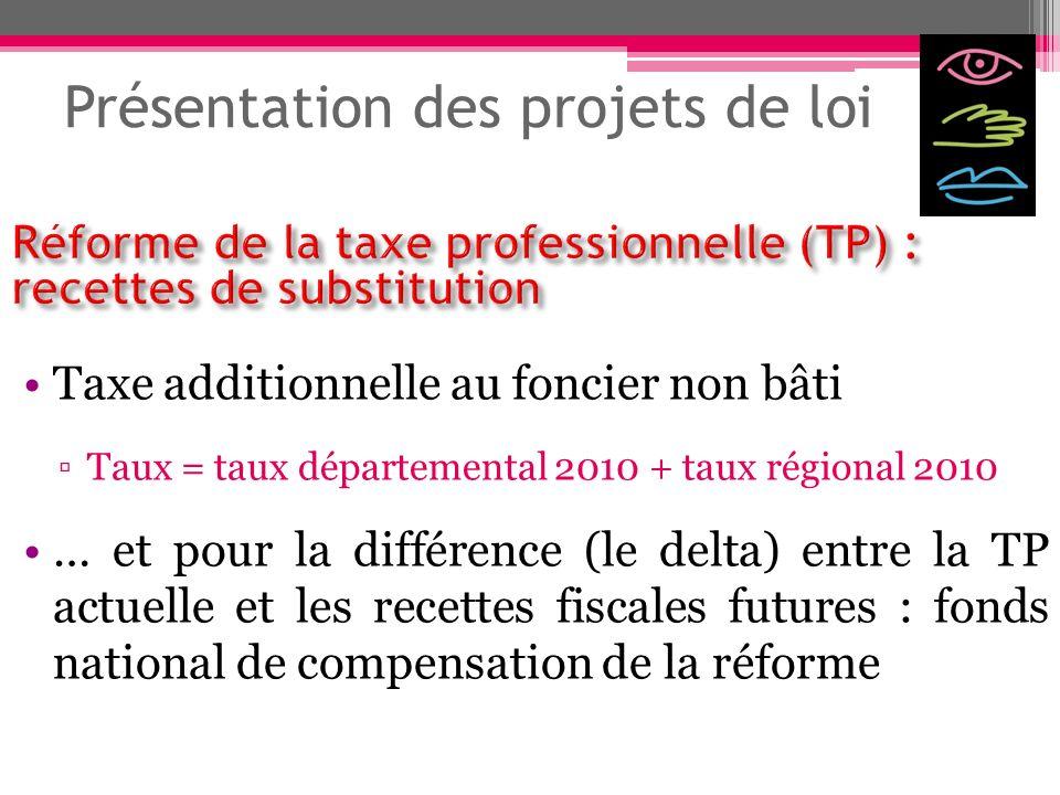 Présentation des projets de loi Taxe additionnelle au foncier non bâti Taux = taux départemental 2010 + taux régional 2010 … et pour la différence (le