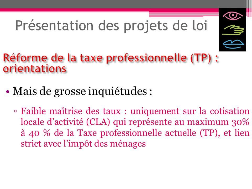 Présentation des projets de loi Mais de grosse inquiétudes : Faible maîtrise des taux : uniquement sur la cotisation locale dactivité (CLA) qui représ