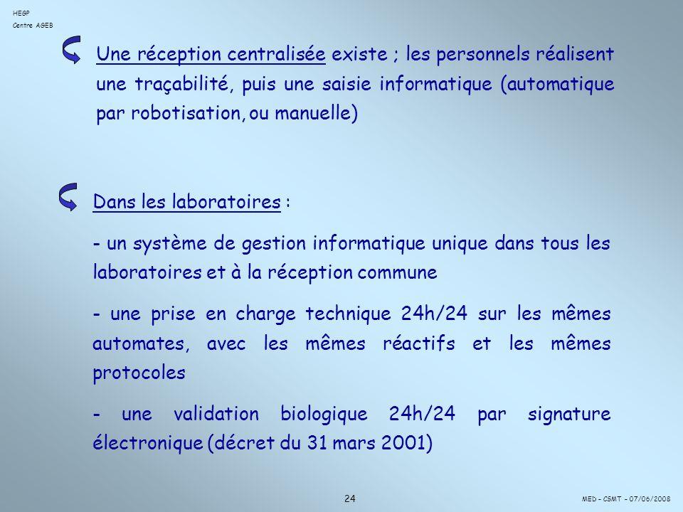 Une réception centralisée existe ; les personnels réalisent une traçabilité, puis une saisie informatique (automatique par robotisation, ou manuelle) Dans les laboratoires : - un système de gestion informatique unique dans tous les laboratoires et à la réception commune - une prise en charge technique 24h/24 sur les mêmes automates, avec les mêmes réactifs et les mêmes protocoles - une validation biologique 24h/24 par signature électronique (décret du 31 mars 2001) MED – CSMT – 07/06/2008 HEGP Centre AGEB 24