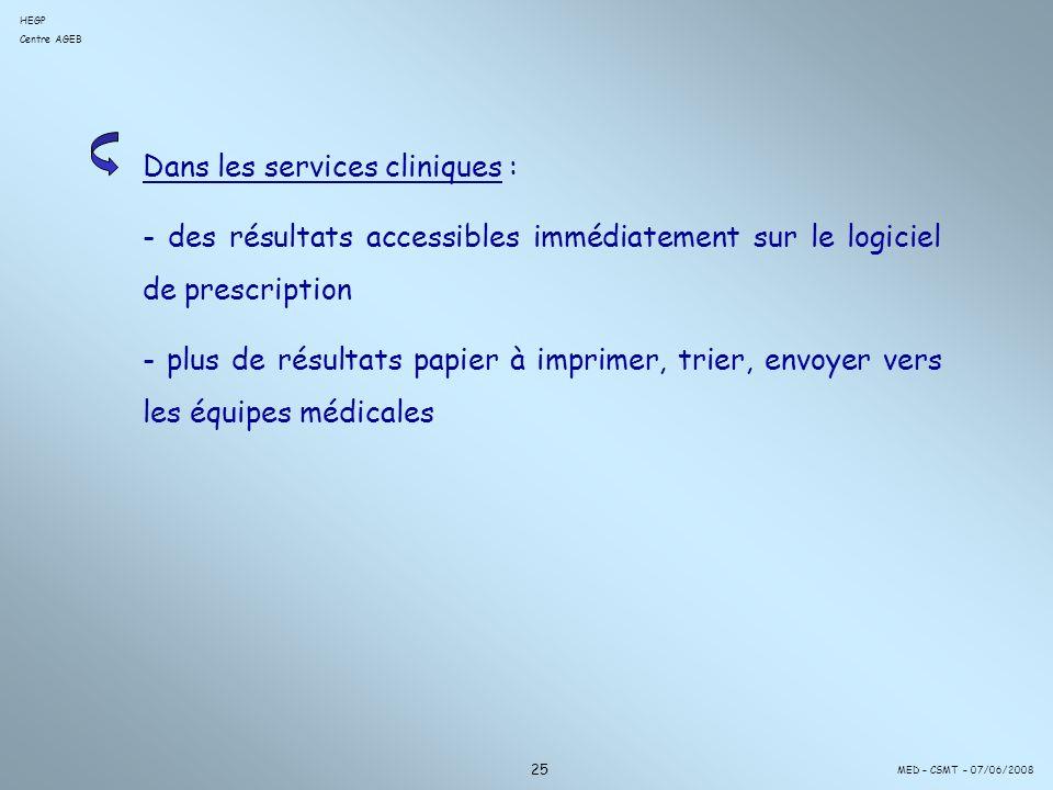 Dans les services cliniques : - des résultats accessibles immédiatement sur le logiciel de prescription - plus de résultats papier à imprimer, trier, envoyer vers les équipes médicales MED – CSMT – 07/06/2008 HEGP Centre AGEB 25