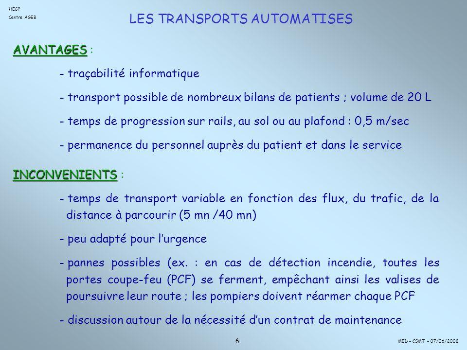 INCONVENIENTS INCONVENIENTS : - temps de transport variable en fonction des flux, du trafic, de la distance à parcourir (5 mn /40 mn) - peu adapté pour lurgence - pannes possibles (ex.