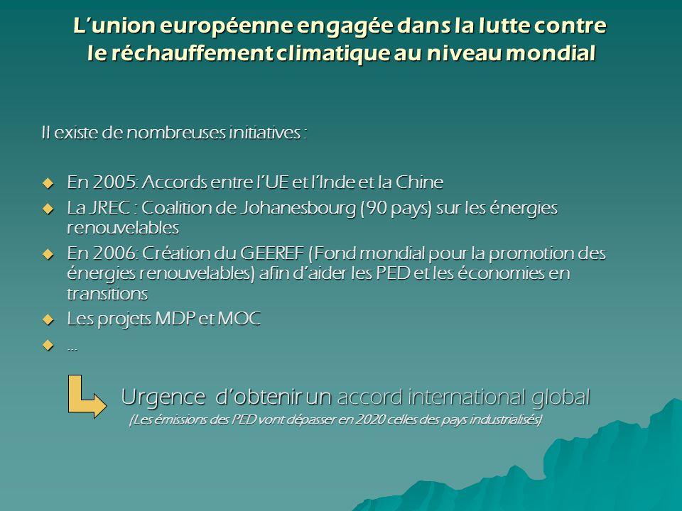 Il existe de nombreuses initiatives : En 2005: Accords entre lUE et lInde et la Chine En 2005: Accords entre lUE et lInde et la Chine La JREC : Coalit