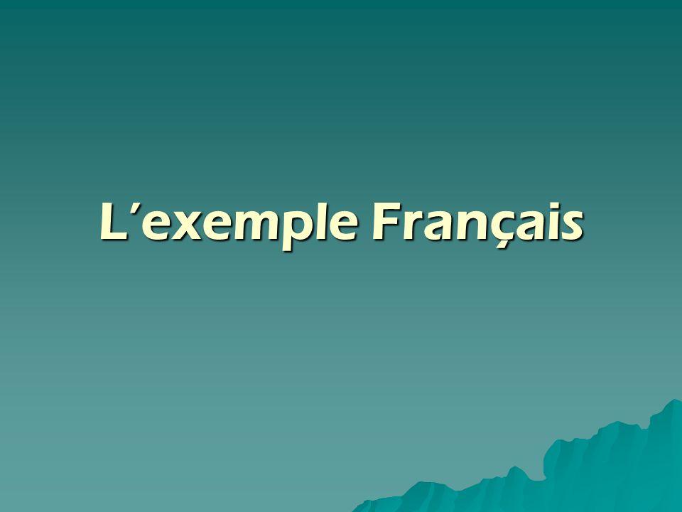 Lexemple Français