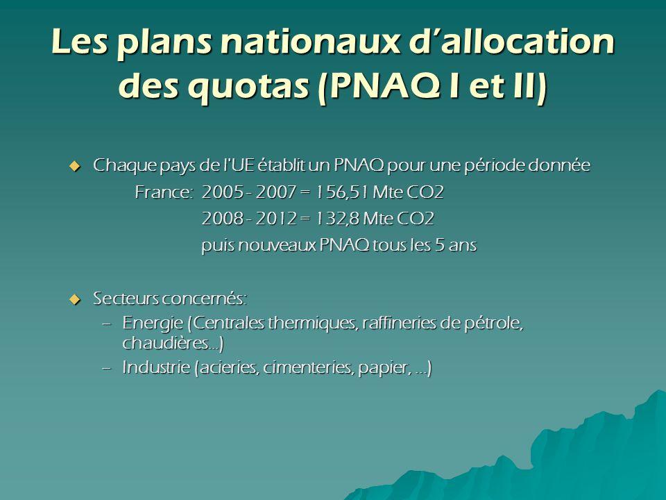 Les plans nationaux dallocation des quotas (PNAQ I et II) Chaque pays de l'UE établit un PNAQ pour une période donnée Chaque pays de l'UE établit un P