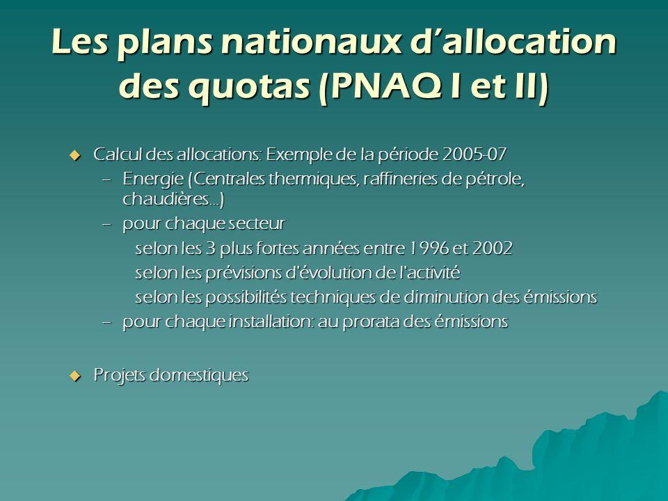 Les plans nationaux dallocation des quotas (PNAQ I et II) Calcul des allocations: Exemple de la période 2005-07 Calcul des allocations: Exemple de la