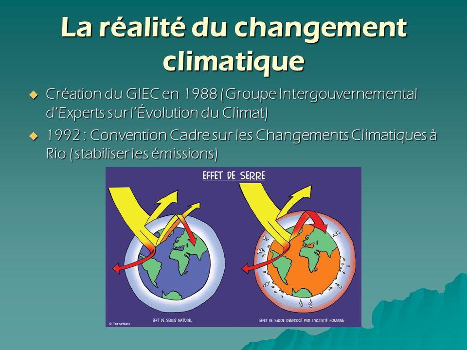 La réalité du changement climatique Création du GIEC en 1988 (Groupe Intergouvernemental dExperts sur lÉvolution du Climat) Création du GIEC en 1988 (