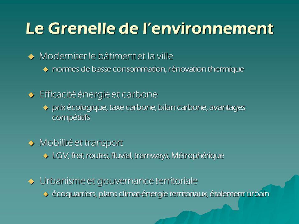 Moderniser le bâtiment et la ville Moderniser le bâtiment et la ville normes de basse consommation, rénovation thermique normes de basse consommation,