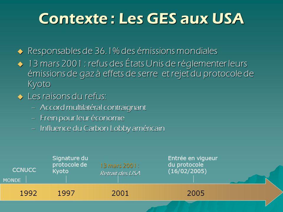 Contexte : Les GES aux USA CCNUCC 1992199720012005 Signature du protocole de Kyoto 13 mars 2001 : Retrait des USA Entrée en vigueur du protocole (16/0