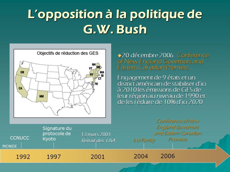 CCNUCC 199219972001 2006 Signature du protocole de Kyoto MONDE Lopposition à la politique de G.W. Bush 2004 13 mars 2001 : Retrait des USA Loi Pavley