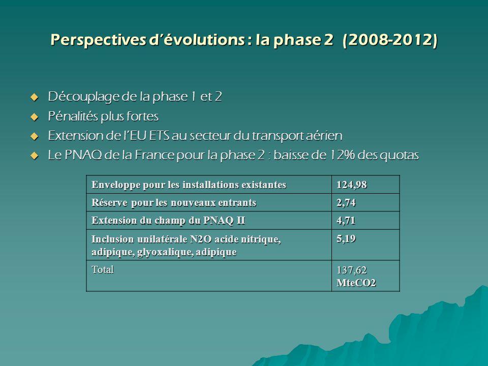 Perspectives dévolutions : la phase 2 (2008-2012) Découplage de la phase 1 et 2 Découplage de la phase 1 et 2 Pénalités plus fortes Pénalités plus for