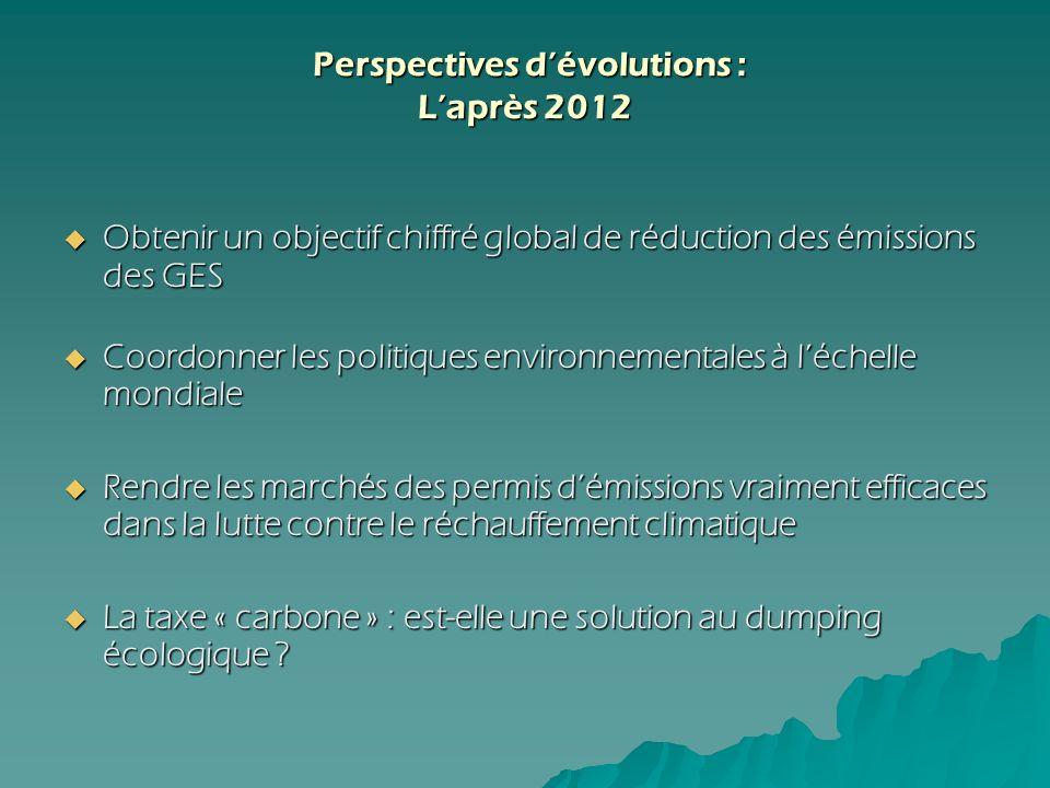 Perspectives dévolutions : Laprès 2012 Perspectives dévolutions : Laprès 2012 Obtenir un objectif chiffré global de réduction des émissions des GES Ob