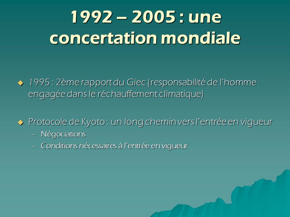 1992 – 2005 : une concertation mondiale 1995 : 2ème rapport du Giec (responsabilité de lhomme engagée dans le réchauffement climatique) 1995 : 2ème ra