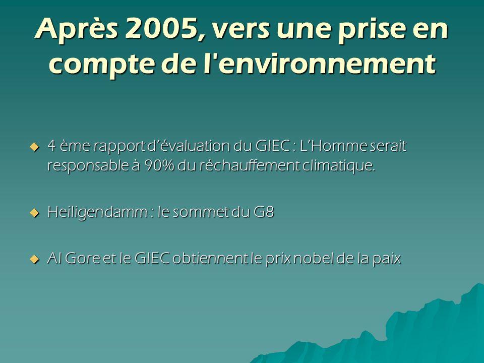 Après 2005, vers une prise en compte de l'environnement 4 ème rapport dévaluation du GIEC : LHomme serait responsable à 90% du réchauffement climatiqu