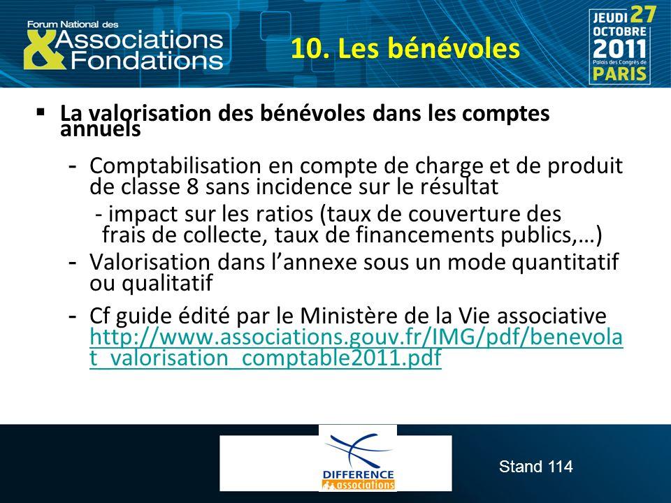 Stand 114 La valorisation des bénévoles dans les comptes annuels  Comptabilisation en compte de charge et de produit de classe 8 sans incidence sur l