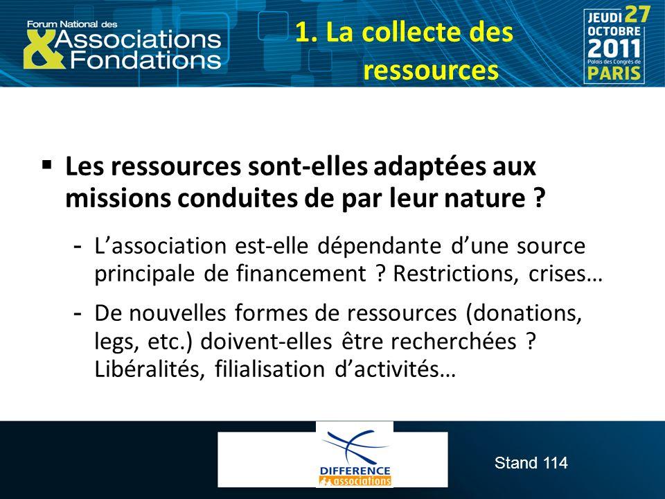 Stand 114 Les ressources sont-elles adaptées aux missions conduites de par leur nature ?  Lassociation est-elle dépendante dune source principale de