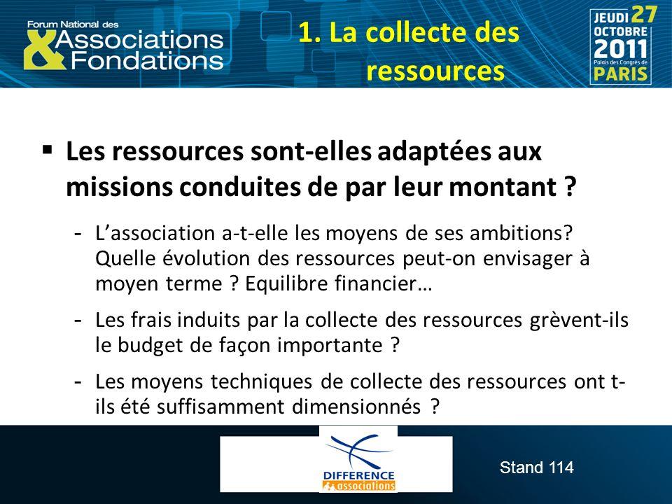 Stand 114 Les ressources sont-elles adaptées aux missions conduites de par leur montant ?  Lassociation a-t-elle les moyens de ses ambitions? Quelle