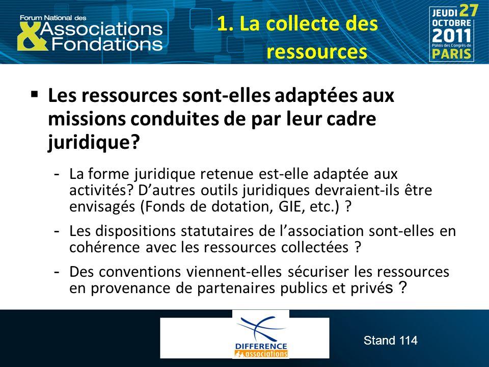 Stand 114 Les ressources sont-elles adaptées aux missions conduites de par leur cadre juridique?  La forme juridique retenue est-elle adaptée aux act