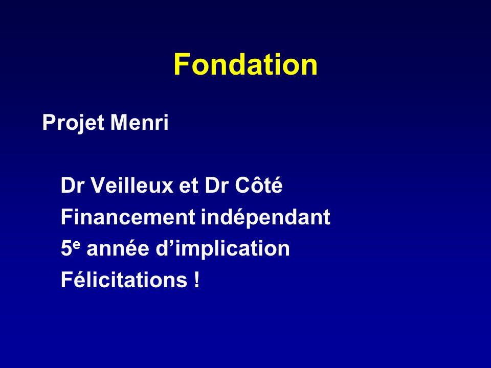 Fondation Projet Menri Dr Veilleux et Dr Côté Financement indépendant 5 e année dimplication Félicitations !