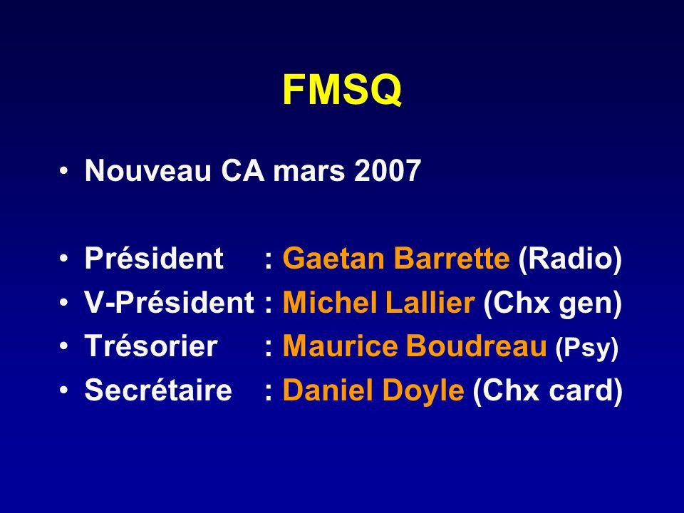 FMSQ Nouveau CA mars 2007 Président: Gaetan Barrette (Radio) V-Président: Michel Lallier (Chx gen) Trésorier: Maurice Boudreau (Psy) Secrétaire: Danie