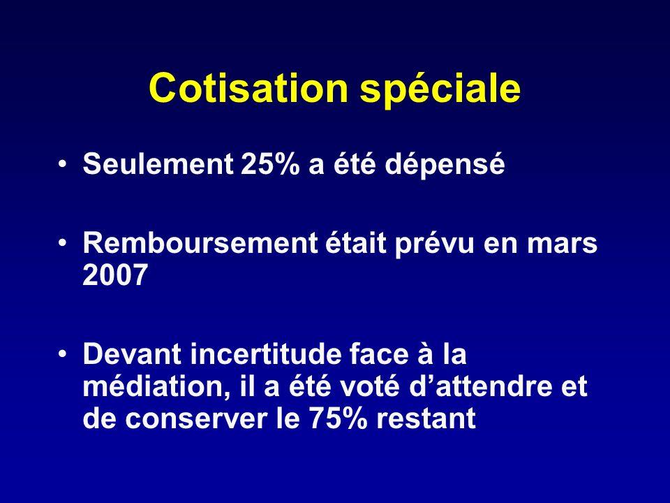 Cotisation spéciale Seulement 25% a été dépensé Remboursement était prévu en mars 2007 Devant incertitude face à la médiation, il a été voté dattendre