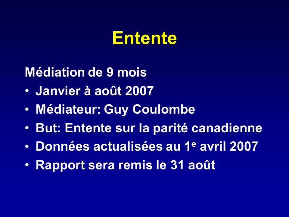 Entente Médiation de 9 mois Janvier à août 2007 Médiateur: Guy Coulombe But: Entente sur la parité canadienne Données actualisées au 1 e avril 2007 Ra