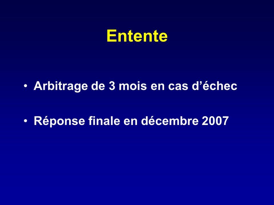 Entente Arbitrage de 3 mois en cas déchec Réponse finale en décembre 2007