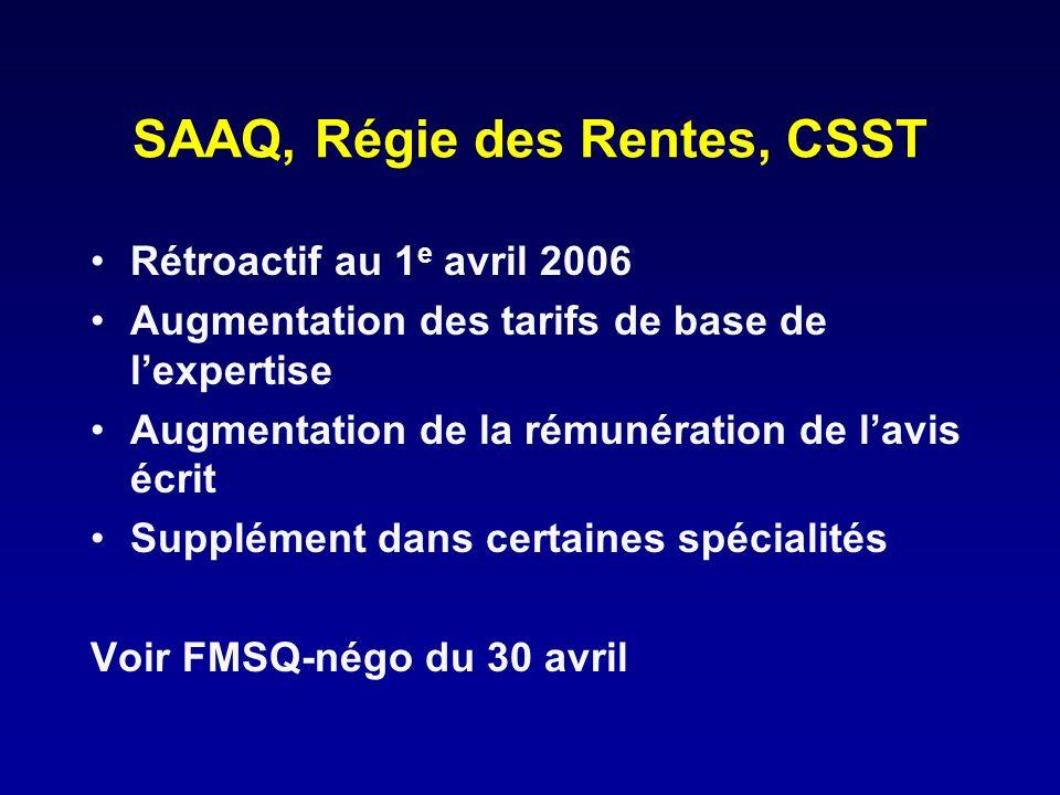 SAAQ, Régie des Rentes, CSST Rétroactif au 1 e avril 2006 Augmentation des tarifs de base de lexpertise Augmentation de la rémunération de lavis écrit
