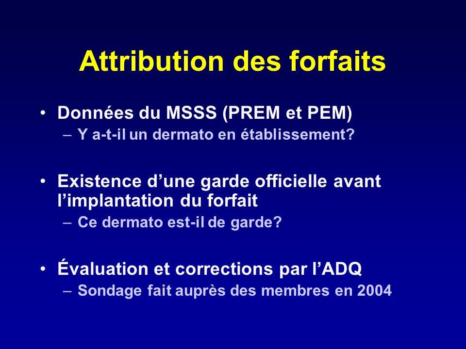 Attribution des forfaits Données du MSSS (PREM et PEM) –Y a-t-il un dermato en établissement? Existence dune garde officielle avant limplantation du f