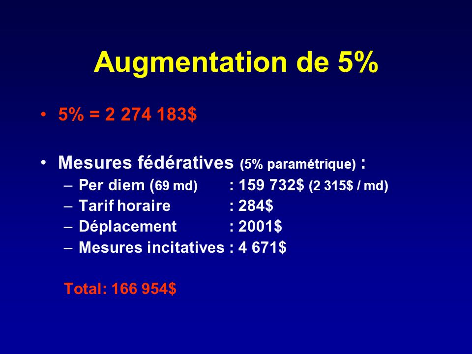Augmentation de 5% 5% = 2 274 183$ Mesures fédératives (5% paramétrique) : –Per diem ( 69 md) : 159 732$ (2 315$ / md) –Tarif horaire: 284$ –Déplacement: 2001$ –Mesures incitatives: 4 671$ Total: 166 954$