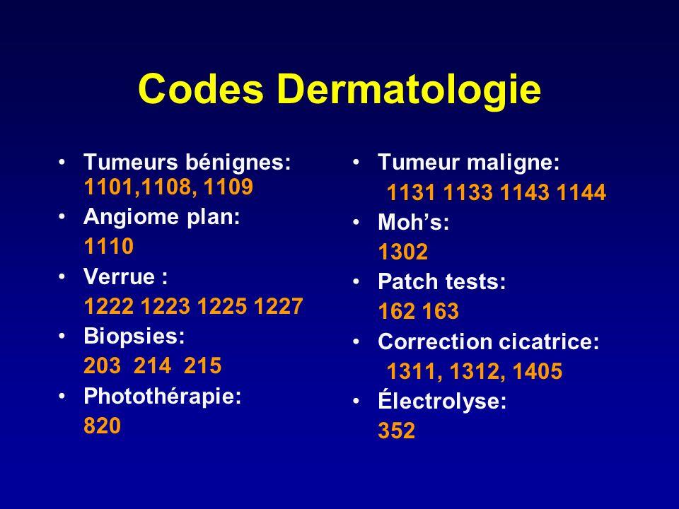 Codes Dermatologie Tumeurs bénignes: 1101,1108, 1109 Angiome plan: 1110 Verrue : 1222 1223 1225 1227 Biopsies: 203 214 215 Photothérapie: 820 Tumeur m
