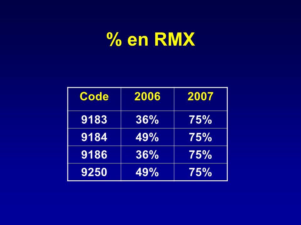 % en RMX Code20062007 918336%75% 918449%75% 918636%75% 925049%75%