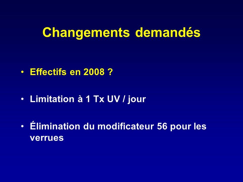Changements demandés Effectifs en 2008 ? Limitation à 1 Tx UV / jour Élimination du modificateur 56 pour les verrues