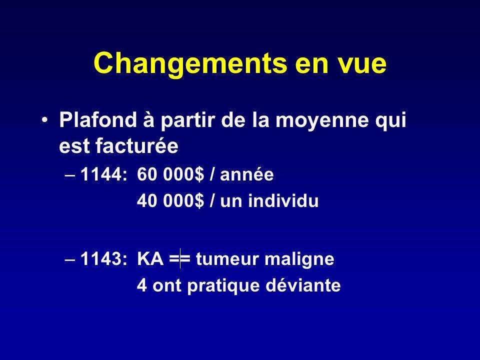 Changements en vue Plafond à partir de la moyenne qui est facturée –1144: 60 000$ / année 40 000$ / un individu –1143: KA == tumeur maligne 4 ont prat