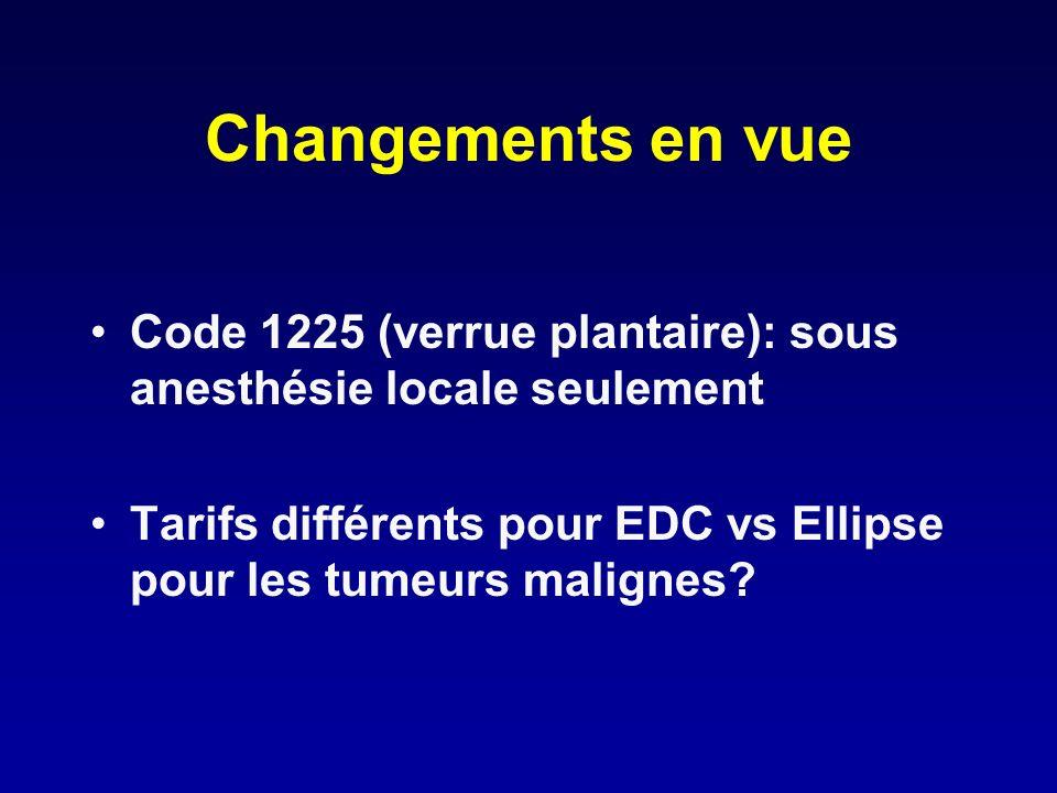 Changements en vue Code 1225 (verrue plantaire): sous anesthésie locale seulement Tarifs différents pour EDC vs Ellipse pour les tumeurs malignes?