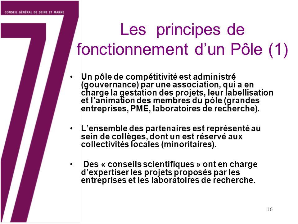 16 Les principes de fonctionnement dun Pôle (1) Un pôle de compétitivité est administré (gouvernance) par une association, qui a en charge la gestation des projets, leur labellisation et lanimation des membres du pôle (grandes entreprises, PME, laboratoires de recherche).